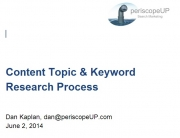 Content Topic & Keyword Research Process