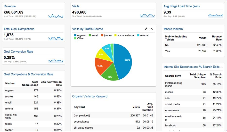 small-business-dashboard