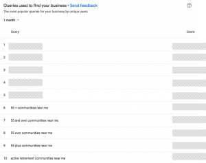 The new Google My Business search queries will help you better understand how potential customers find your business in local search.