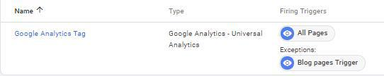 Illustration of Google Analytics Universal Analytics