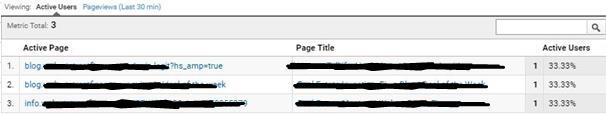 Image shows pages being tracked into the one Analytics property